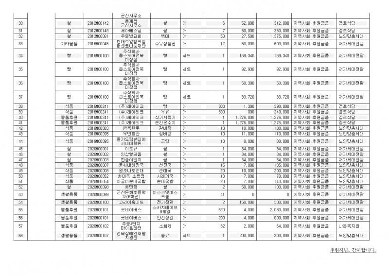 1add586b0fc18733b2aeecf9fce6af2d_1610086